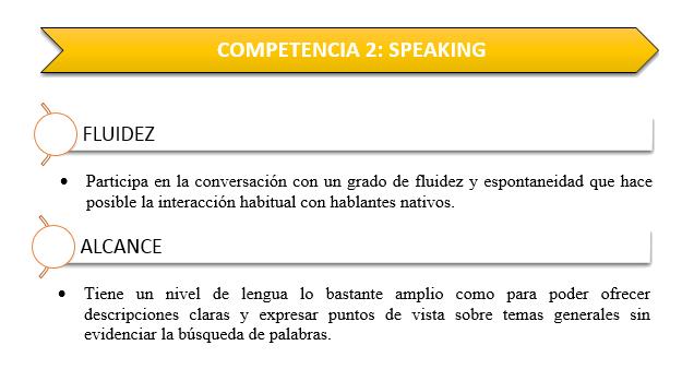 Actividades extraescolares idiomas. Frances